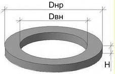 Доборное кольцо для колодца